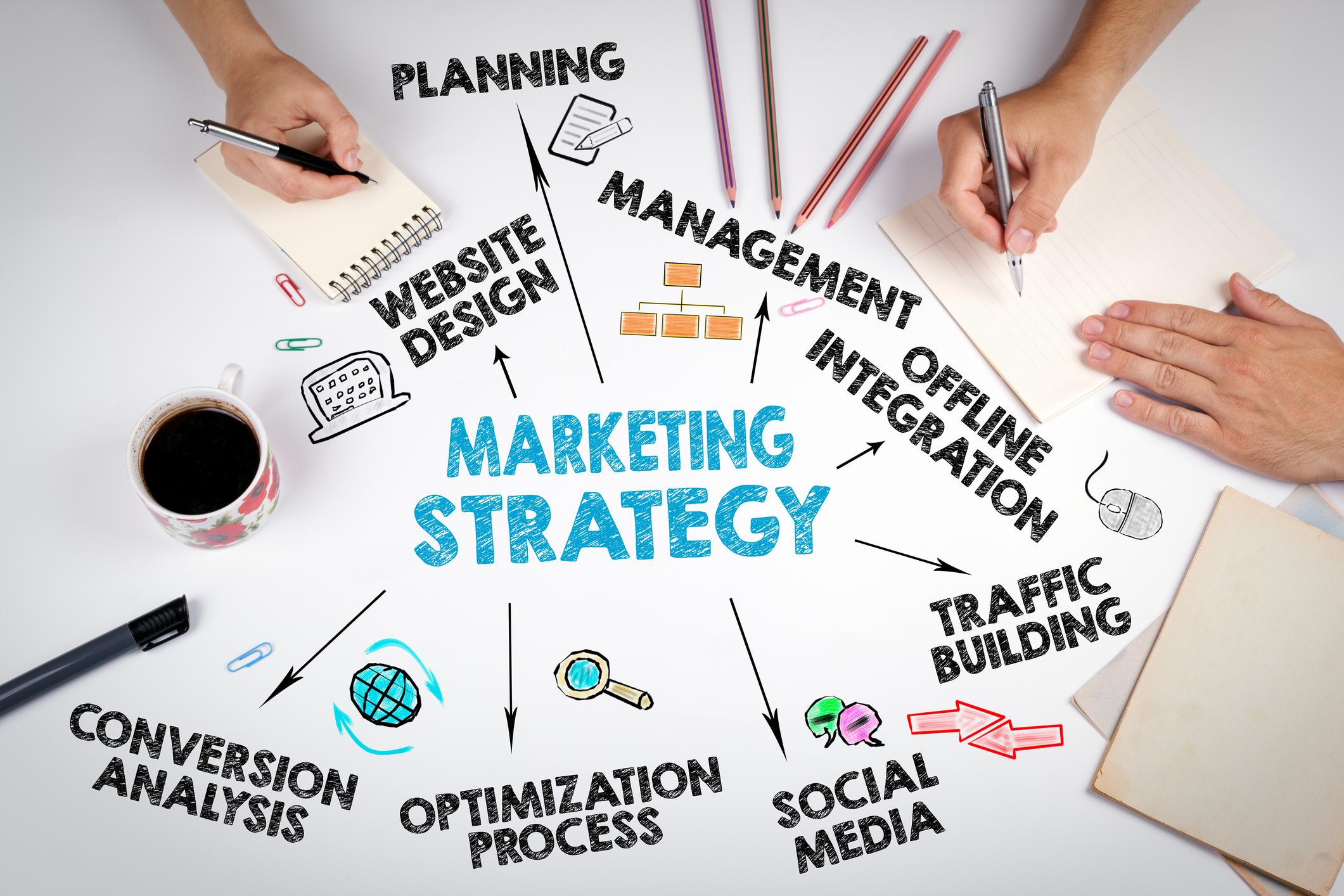 Hoe stel je een marketingplan op?