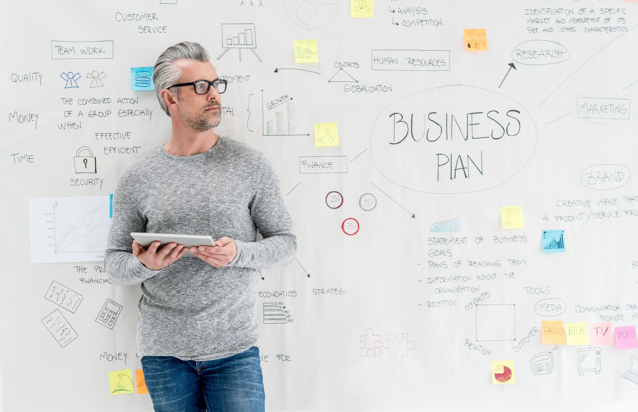 4 redenen om een goed marketingplan op te stellen